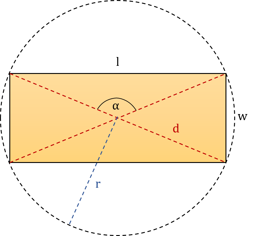 A rectangle with five basic quantities including the diagonal of a rectangle
