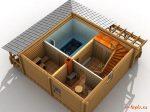 Расположение печи в доме – Расположение печи в доме, куда лучше всего установить конструкцию